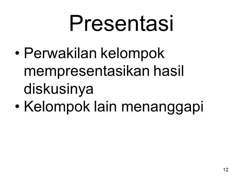 Presentasi Perwakilan kelompok mempresentasikan hasil diskusinya