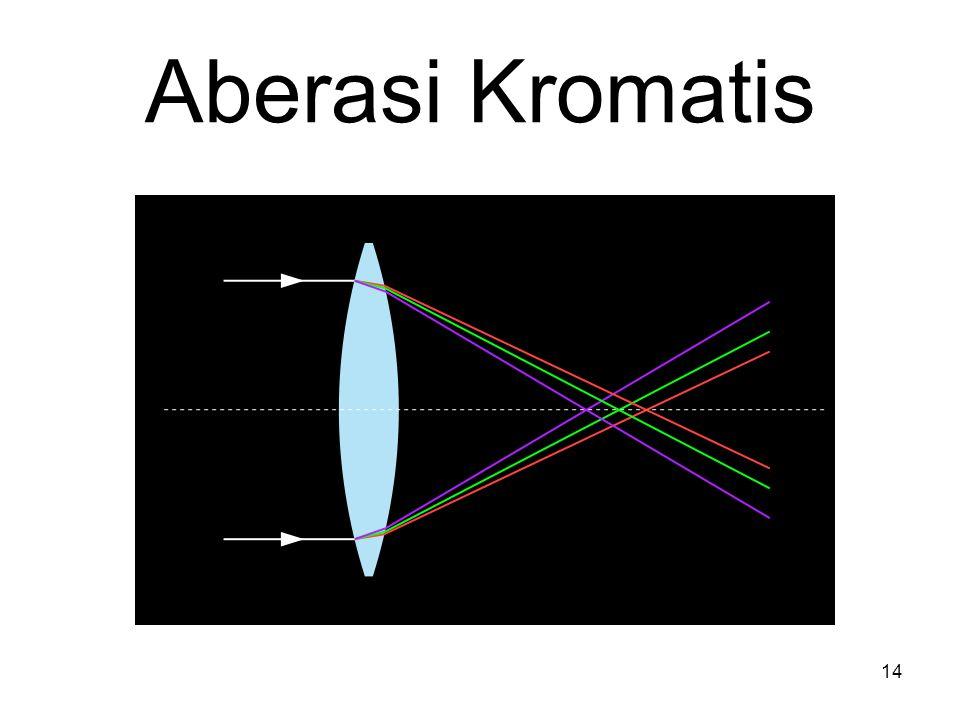 Aberasi Kromatis
