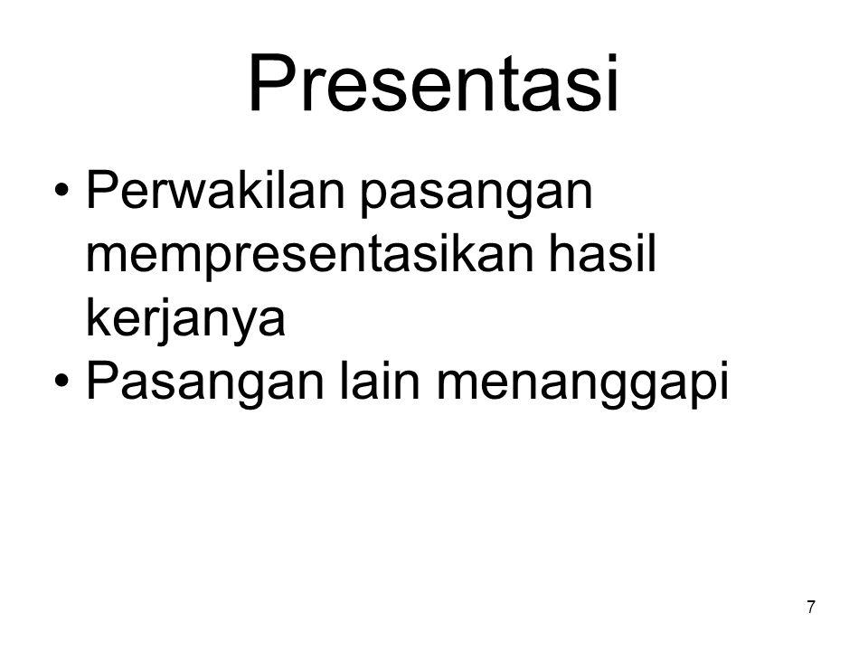 Presentasi Perwakilan pasangan mempresentasikan hasil kerjanya