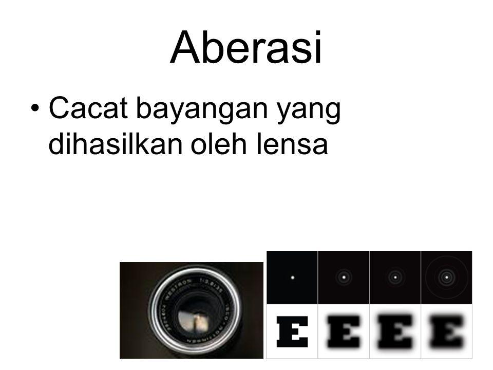 Aberasi Cacat bayangan yang dihasilkan oleh lensa
