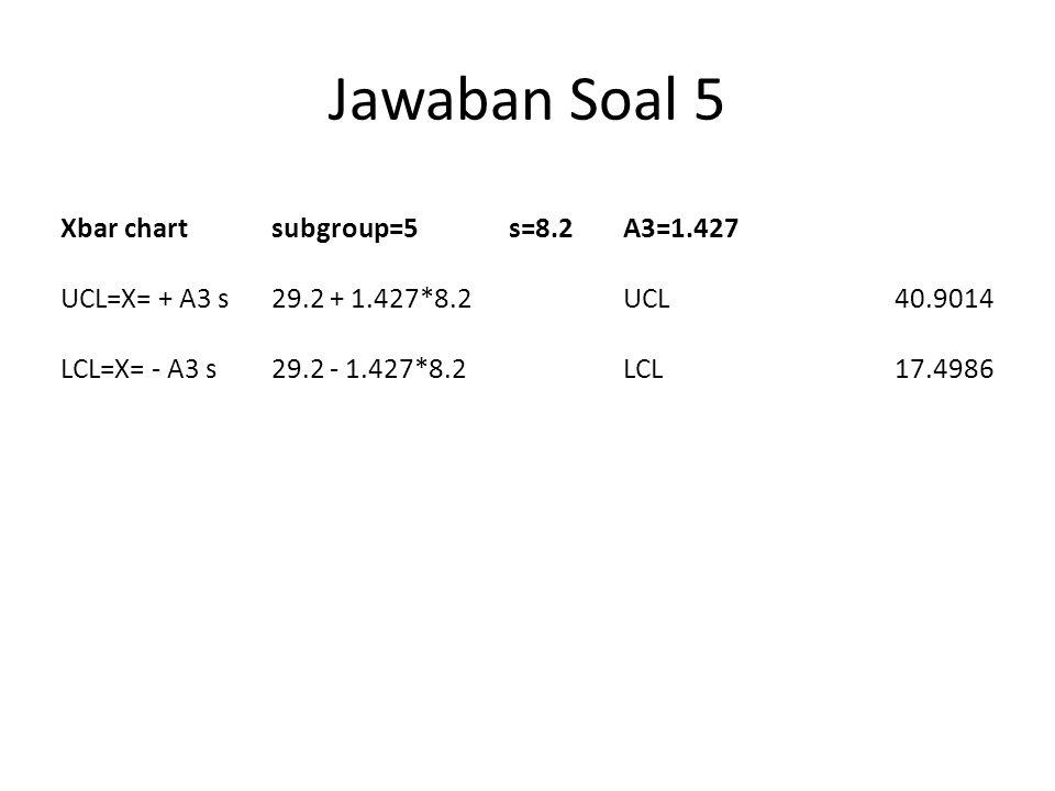 Jawaban Soal 5 Xbar chart subgroup=5 s=8.2 A3=1.427 UCL=X= + A3 s