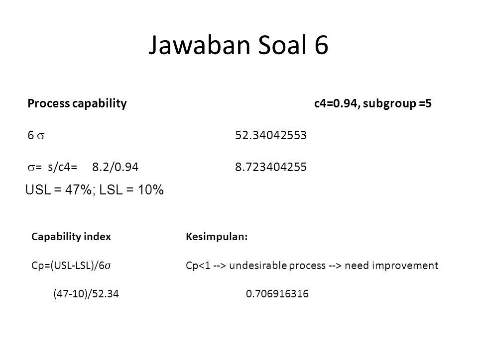 Jawaban Soal 6 Process capability c4=0.94, subgroup =5 6 s 52.34042553