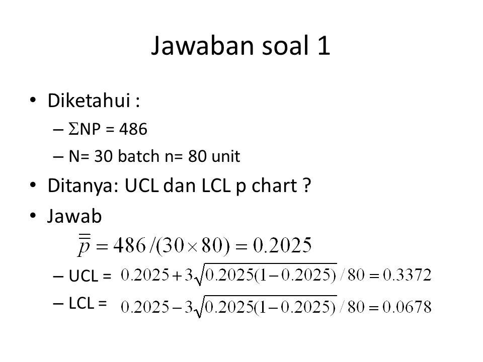 Jawaban soal 1 Diketahui : Ditanya: UCL dan LCL p chart Jawab