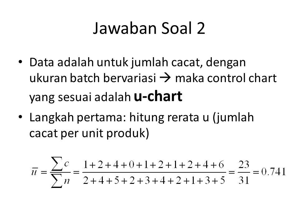 Jawaban Soal 2 Data adalah untuk jumlah cacat, dengan ukuran batch bervariasi  maka control chart yang sesuai adalah u-chart.