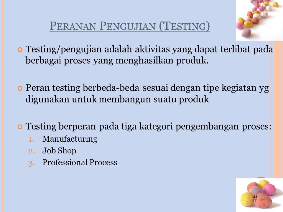 Peranan Pengujian (Testing)