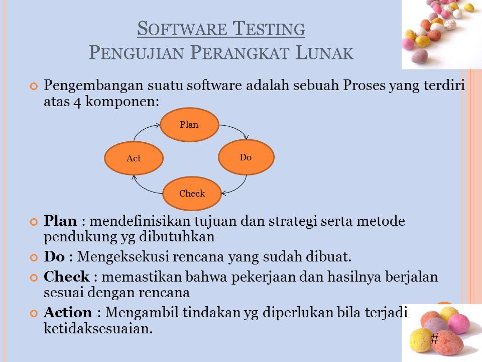 Software Testing Pengujian Perangkat Lunak