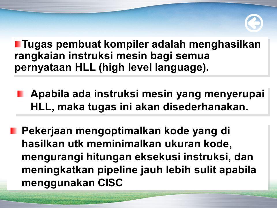 Tugas pembuat kompiler adalah menghasilkan rangkaian instruksi mesin bagi semua pernyataan HLL (high level language).