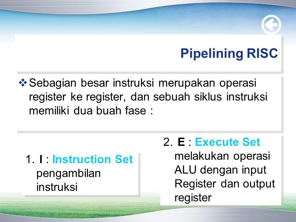 Pipelining RISC Sebagian besar instruksi merupakan operasi register ke register, dan sebuah siklus instruksi memiliki dua buah fase :