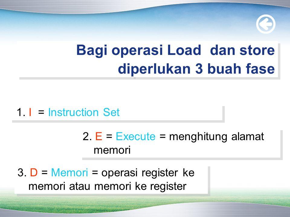 Bagi operasi Load dan store diperlukan 3 buah fase