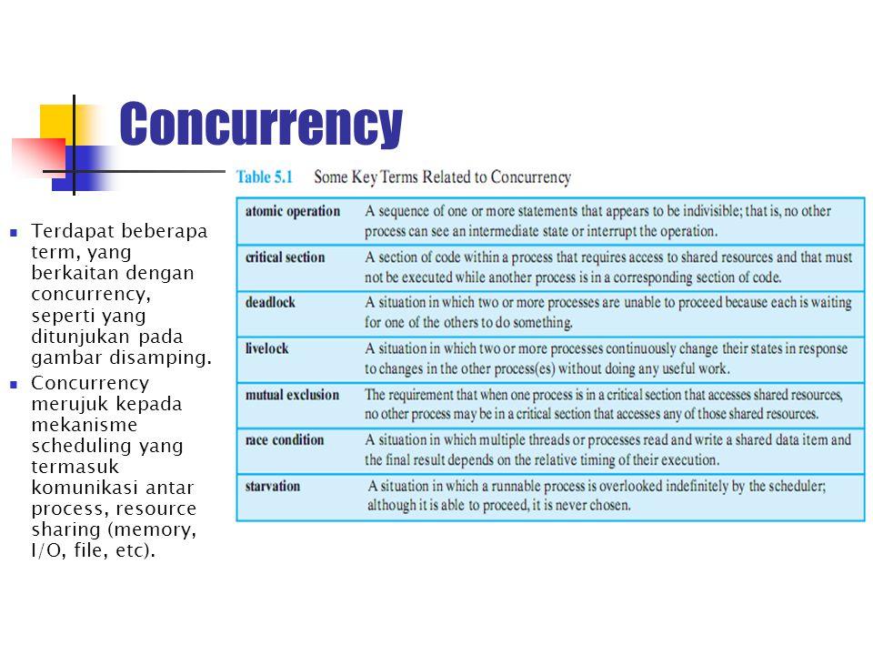 Concurrency Terdapat beberapa term, yang berkaitan dengan concurrency, seperti yang ditunjukan pada gambar disamping.