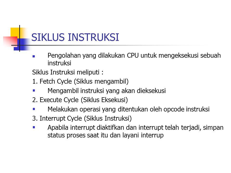 SIKLUS INSTRUKSI Pengolahan yang dilakukan CPU untuk mengeksekusi sebuah instruksi. Siklus Instruksi meliputi :
