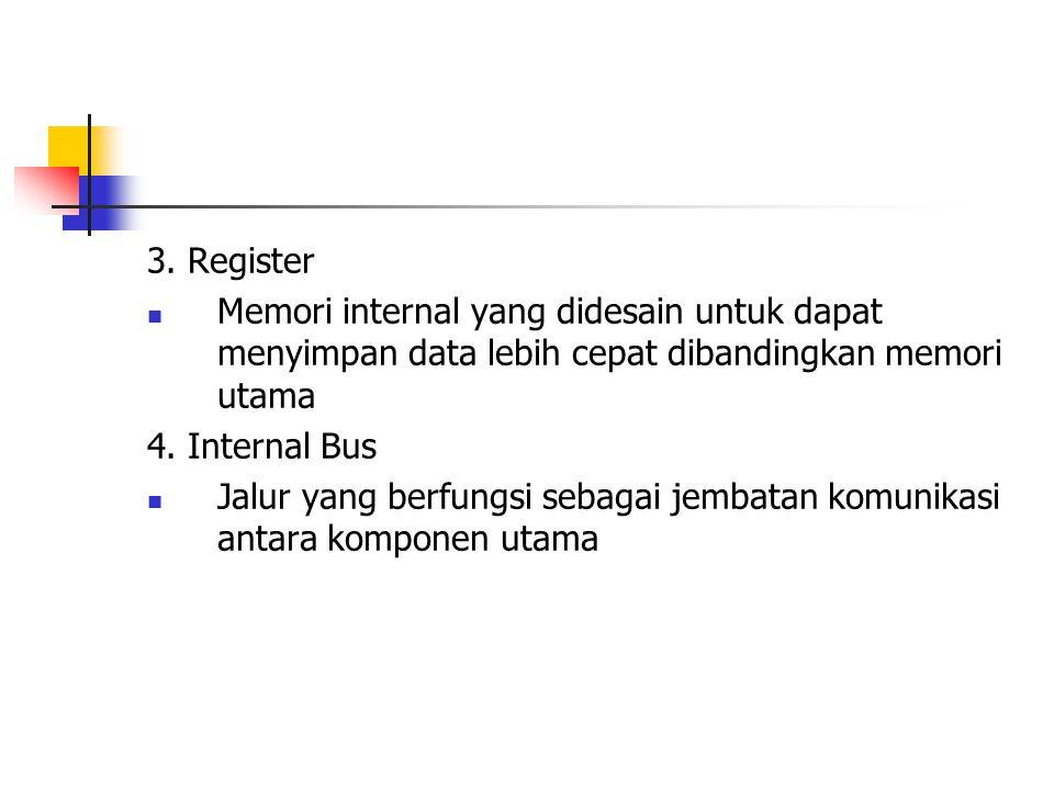 3. Register Memori internal yang didesain untuk dapat menyimpan data lebih cepat dibandingkan memori utama.