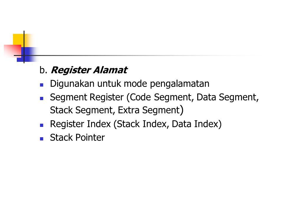 b. Register Alamat Digunakan untuk mode pengalamatan. Segment Register (Code Segment, Data Segment, Stack Segment, Extra Segment)