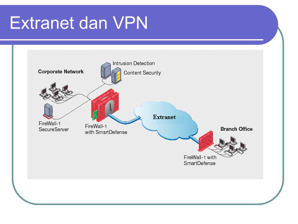 Extranet dan VPN VPN menggunakan jaringan LAN via Extranet dengan Aman