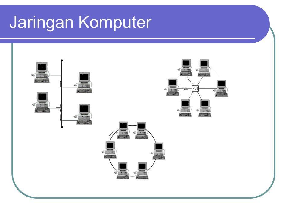 Jaringan Komputer Penelitian jaringan dimulai tahun 1969,