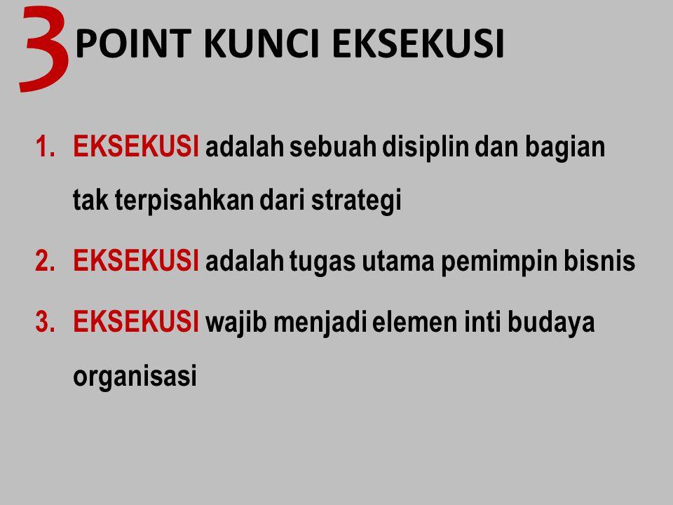 3 POINT KUNCI EKSEKUSI. EKSEKUSI adalah sebuah disiplin dan bagian tak terpisahkan dari strategi. EKSEKUSI adalah tugas utama pemimpin bisnis.
