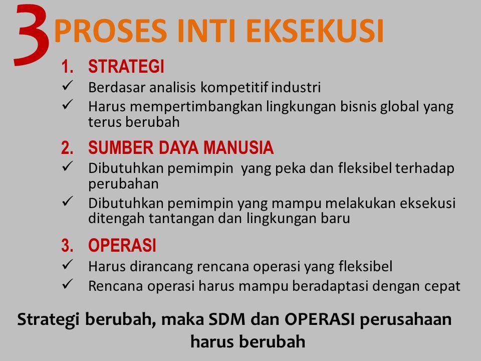 Strategi berubah, maka SDM dan OPERASI perusahaan harus berubah