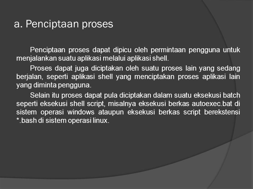 a. Penciptaan proses