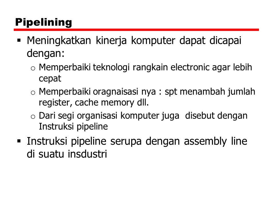 Meningkatkan kinerja komputer dapat dicapai dengan: