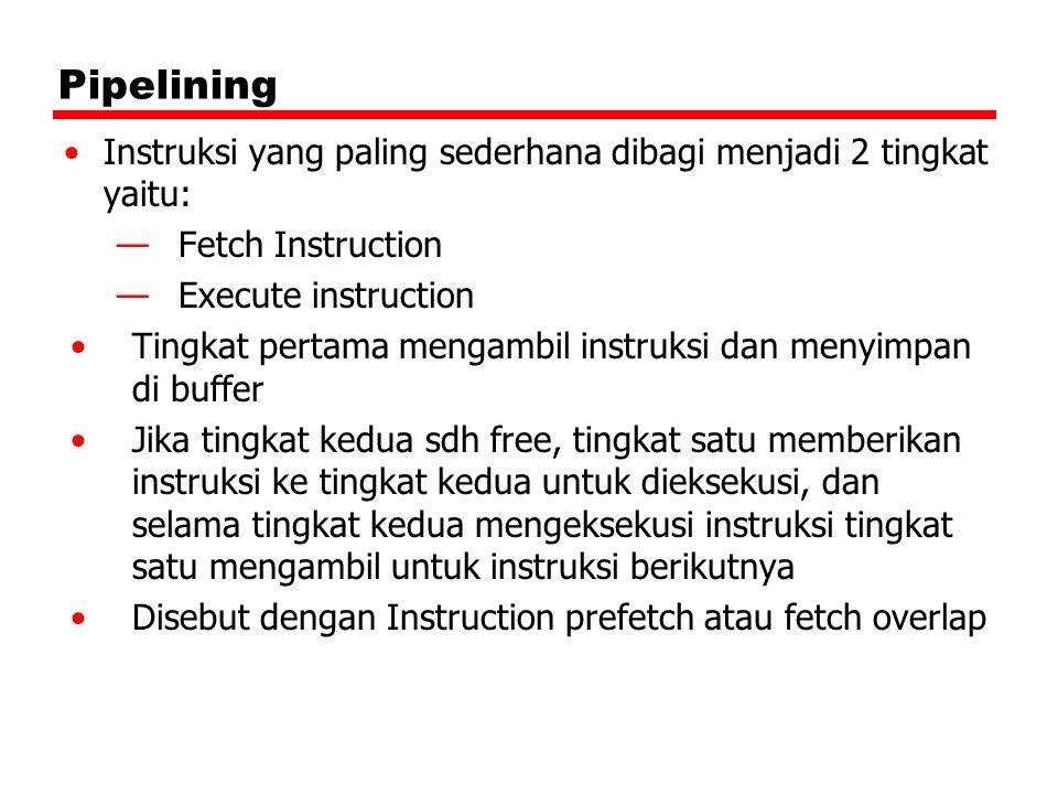 Pipelining Instruksi yang paling sederhana dibagi menjadi 2 tingkat yaitu: Fetch Instruction. Execute instruction.