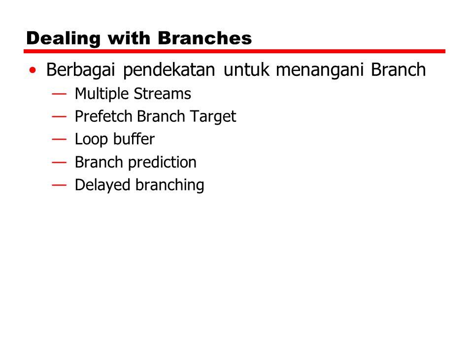 Berbagai pendekatan untuk menangani Branch