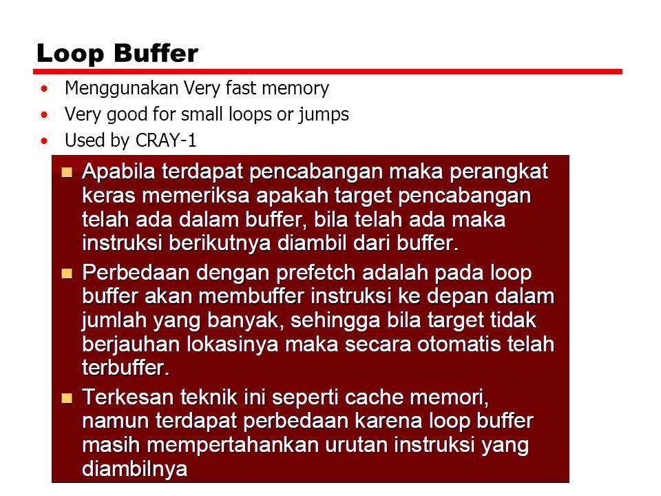 Loop Buffer Menggunakan Very fast memory