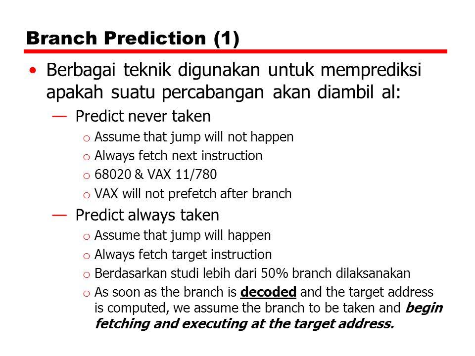 Branch Prediction (1) Berbagai teknik digunakan untuk memprediksi apakah suatu percabangan akan diambil al: