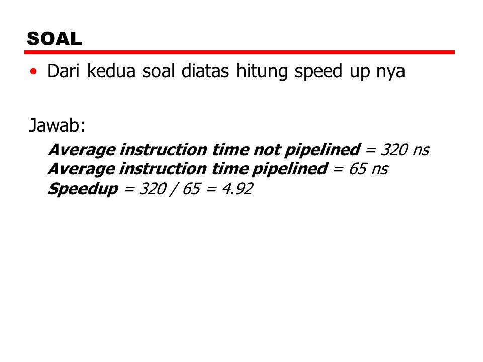 Dari kedua soal diatas hitung speed up nya Jawab: