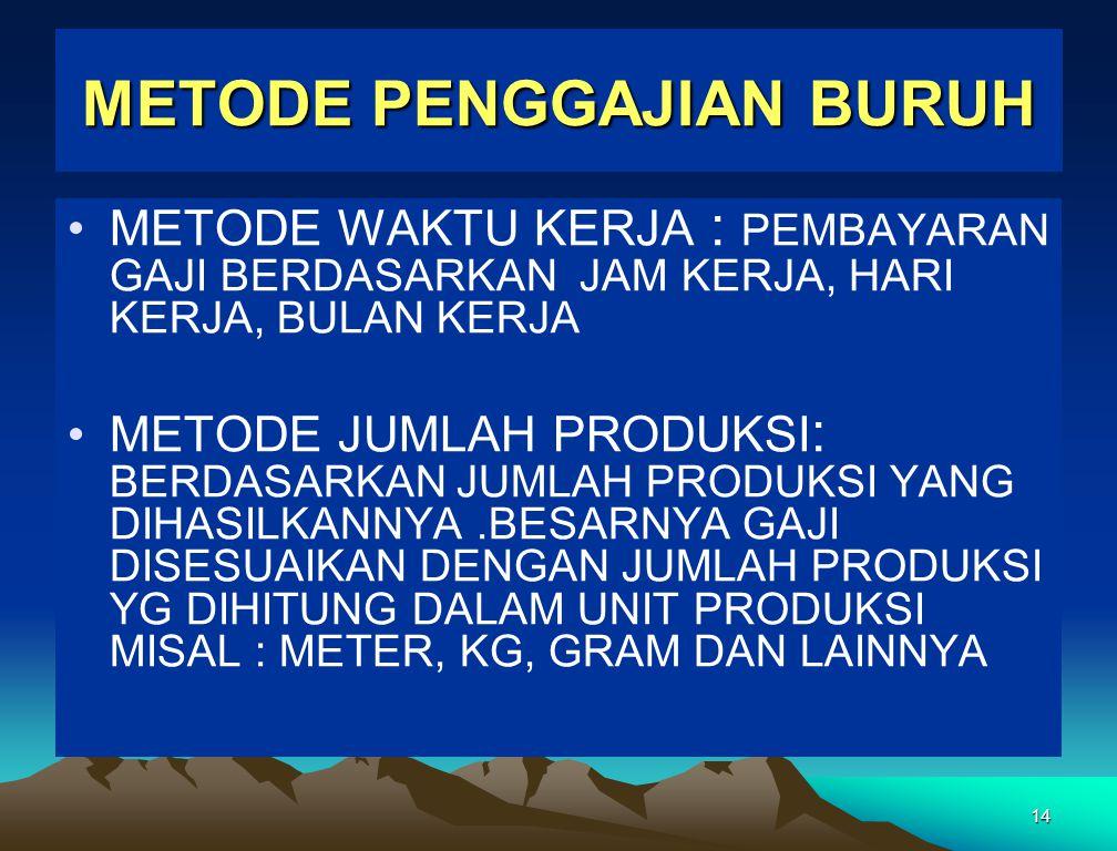 METODE PENGGAJIAN BURUH