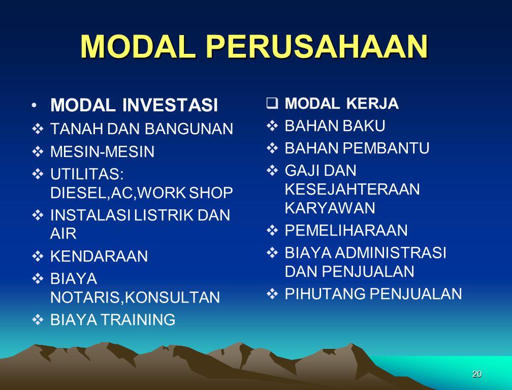 MODAL PERUSAHAAN MODAL INVESTASI MODAL KERJA BAHAN BAKU