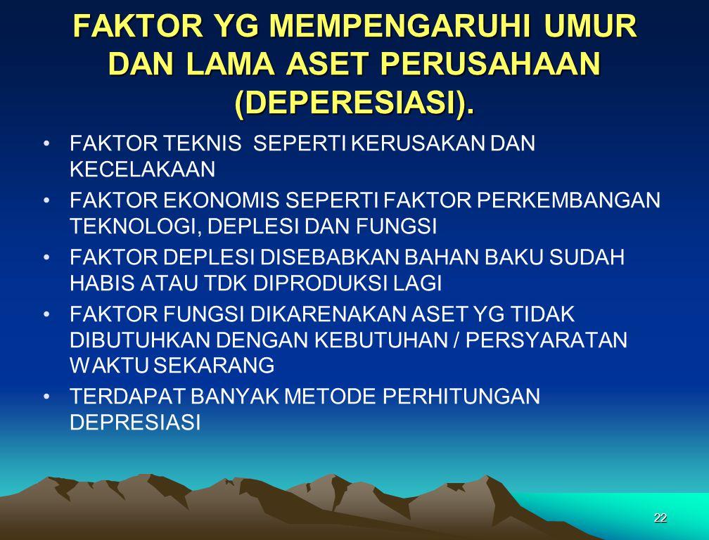 FAKTOR YG MEMPENGARUHI UMUR DAN LAMA ASET PERUSAHAAN (DEPERESIASI).