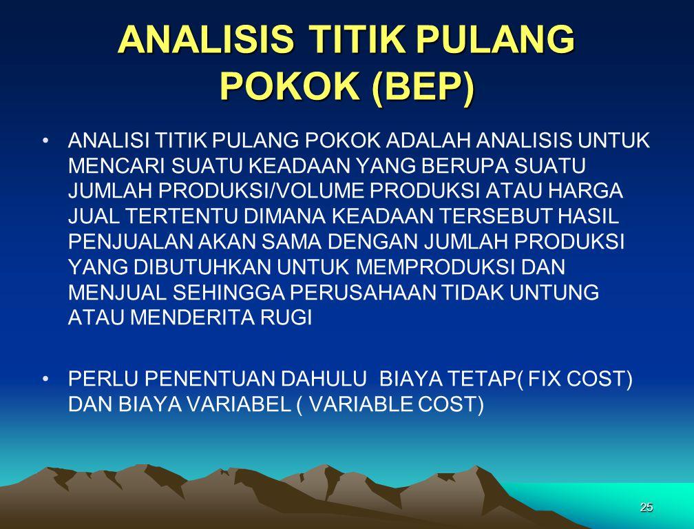 ANALISIS TITIK PULANG POKOK (BEP)