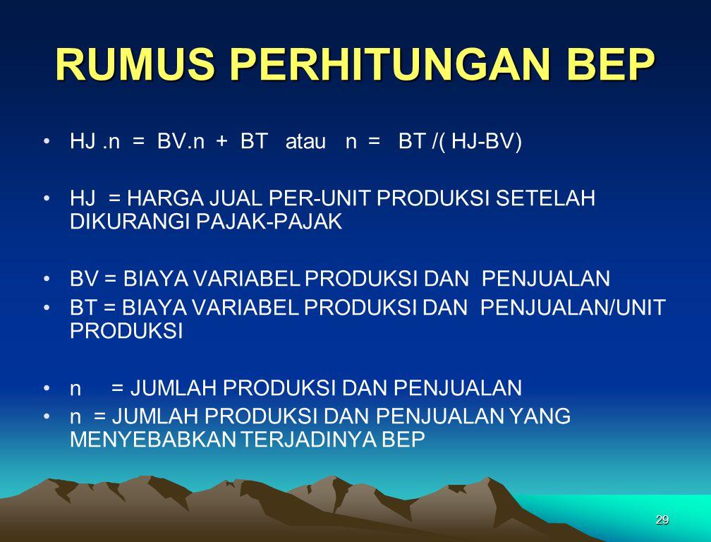 RUMUS PERHITUNGAN BEP HJ .n = BV.n + BT atau n = BT /( HJ-BV)