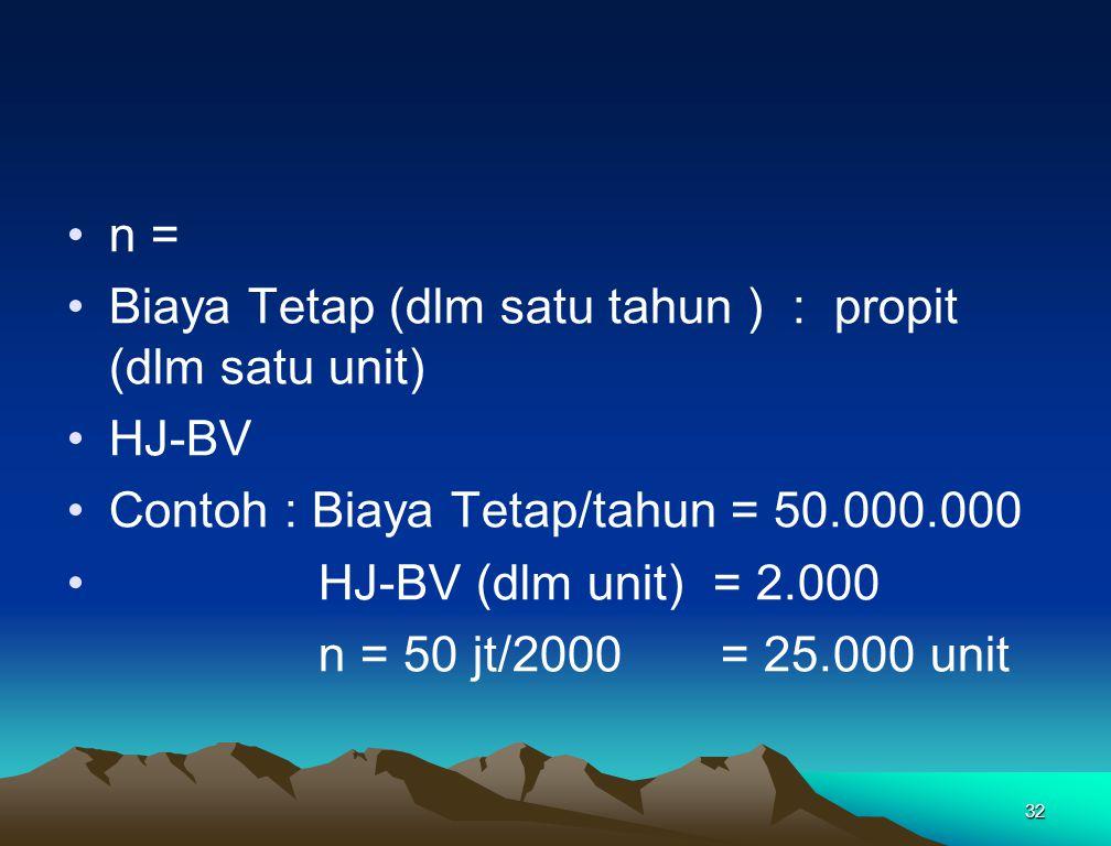 n = Biaya Tetap (dlm satu tahun ) : propit (dlm satu unit) HJ-BV. Contoh : Biaya Tetap/tahun = 50.000.000.