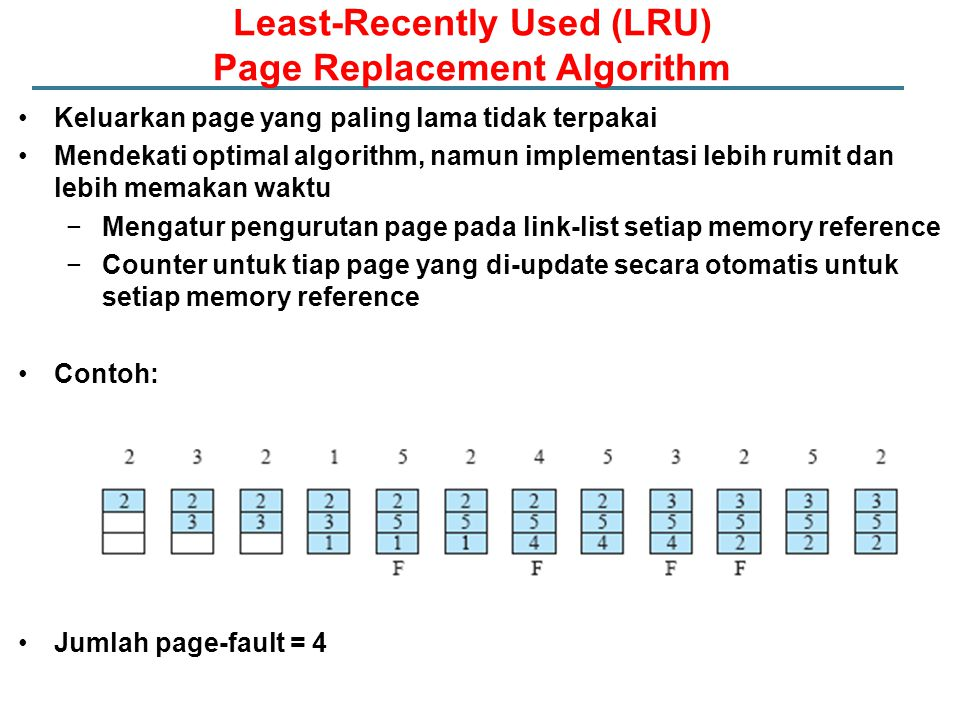 Least-Recently Used (LRU) Page Replacement Algorithm