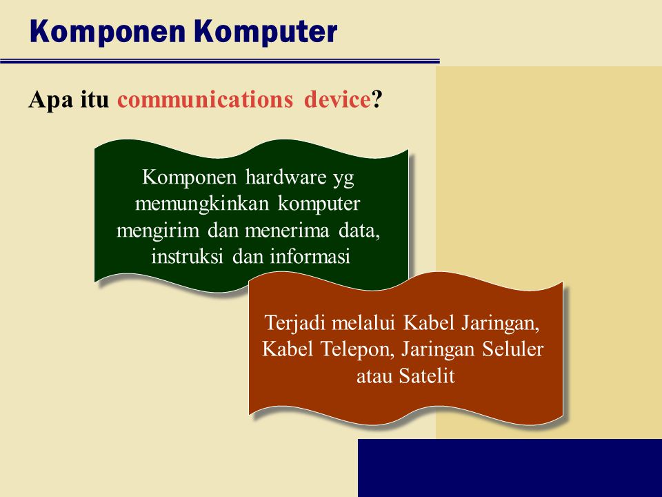 Komponen Komputer Apa itu communications device Komponen hardware yg