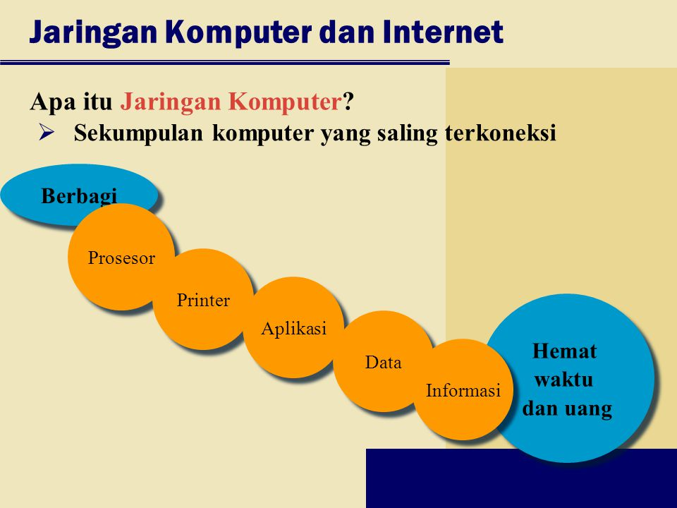 Jaringan Komputer dan Internet