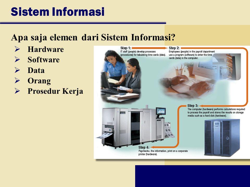 Sistem Informasi Apa saja elemen dari Sistem Informasi Hardware