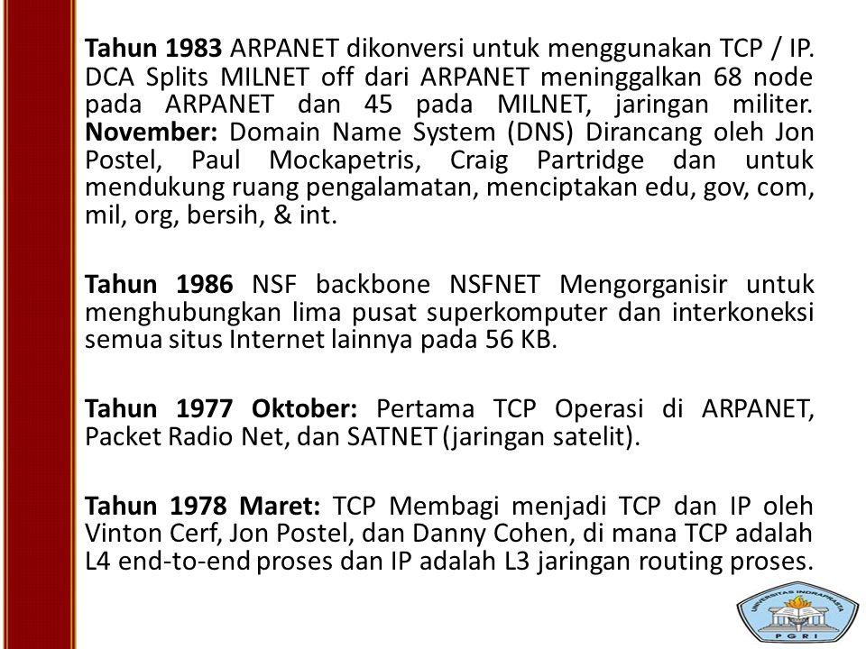 Tahun 1983 ARPANET dikonversi untuk menggunakan TCP / IP