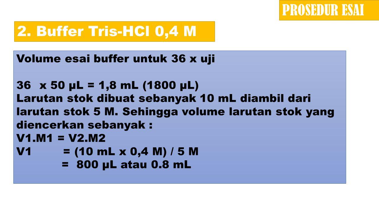 PROSEDUR ESAI 2. Buffer Tris-HCl 0,4 M