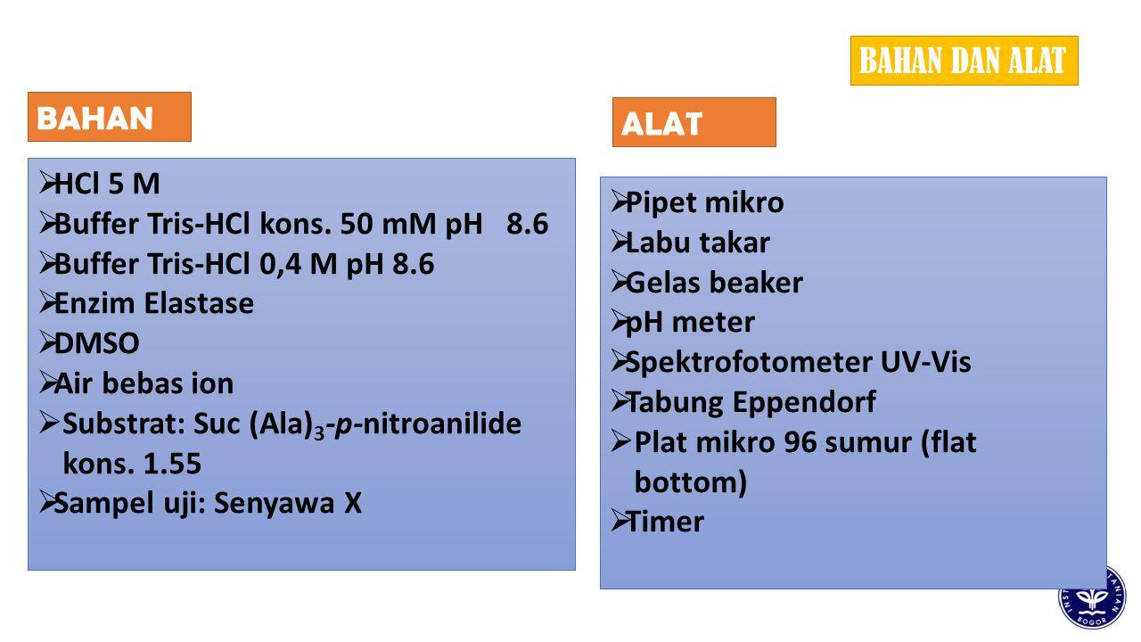 BAHAN DAN ALAT BAHAN. ALAT. HCl 5 M. Buffer Tris-HCl kons. 50 mM pH 8.6. Buffer Tris-HCl 0,4 M pH 8.6.