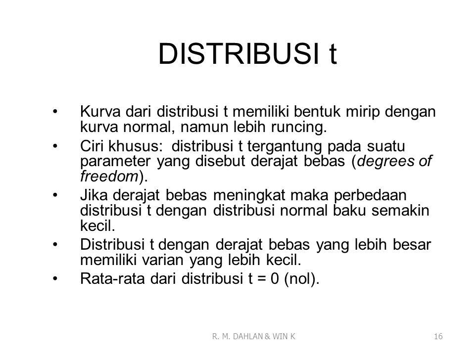 DISTRIBUSI t Kurva dari distribusi t memiliki bentuk mirip dengan kurva normal, namun lebih runcing.