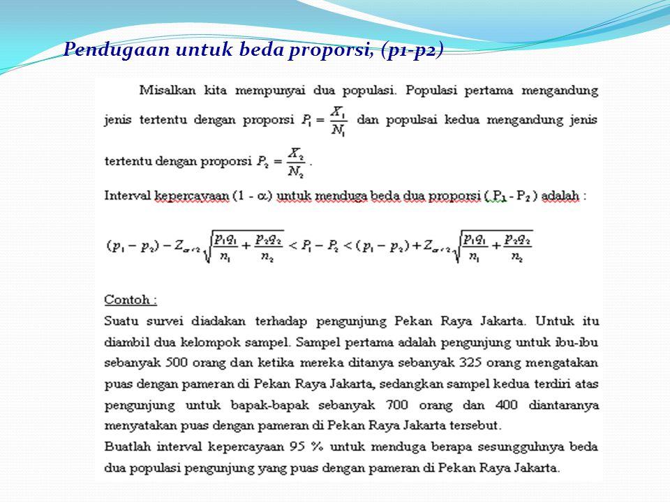 Pendugaan untuk beda proporsi, (p1-p2)
