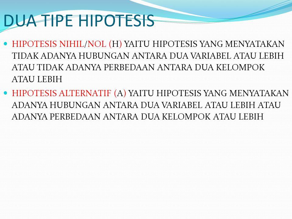 DUA TIPE HIPOTESIS