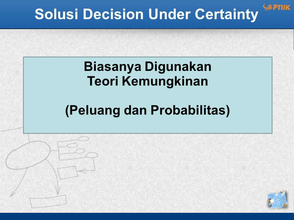 Solusi Decision Under Certainty