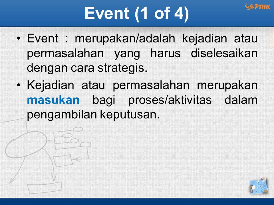 Event (1 of 4) Event : merupakan/adalah kejadian atau permasalahan yang harus diselesaikan dengan cara strategis.