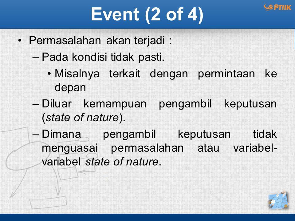 Event (2 of 4) Permasalahan akan terjadi : Pada kondisi tidak pasti.