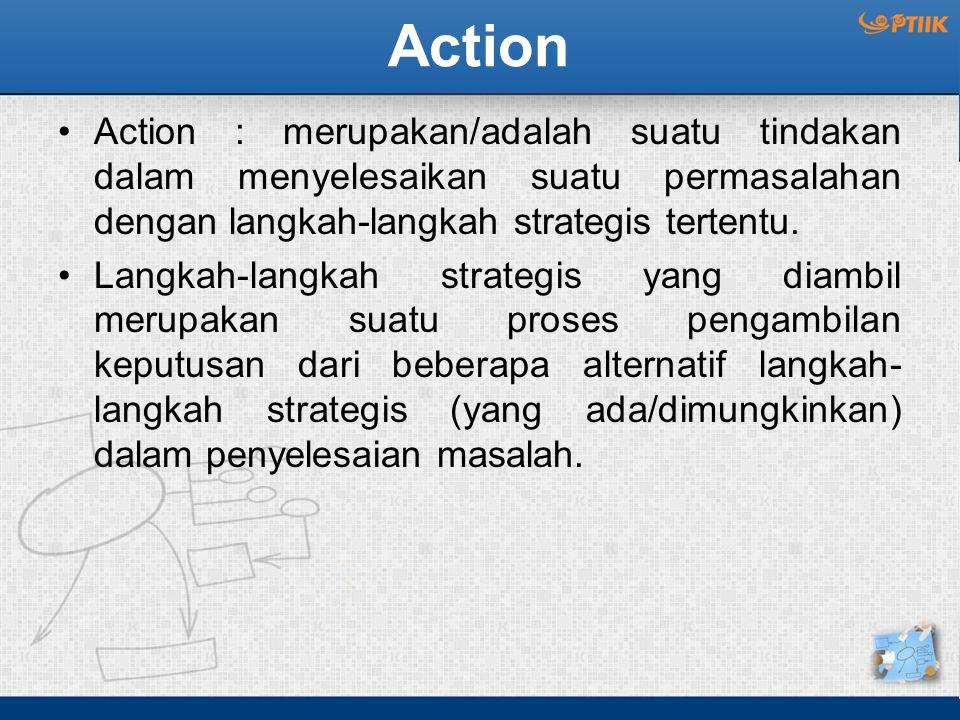 Action Action : merupakan/adalah suatu tindakan dalam menyelesaikan suatu permasalahan dengan langkah-langkah strategis tertentu.
