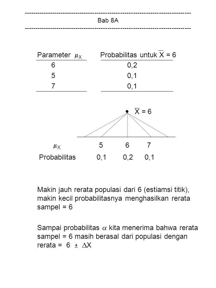 Parameter X Probabilitas untuk X = 6 6 0,2 5 0,1 7 0,1