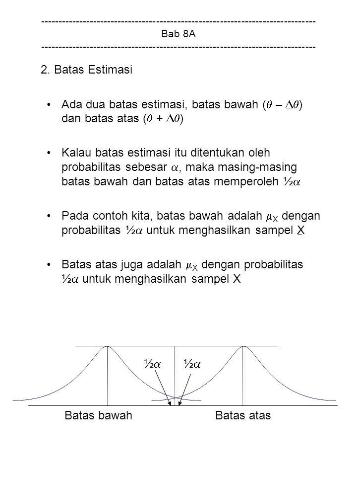 Ada dua batas estimasi, batas bawah ( – ) dan batas atas ( + )